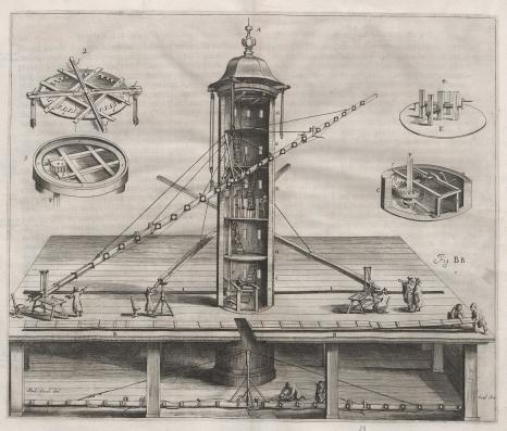 Obserwatorium Heweliusza